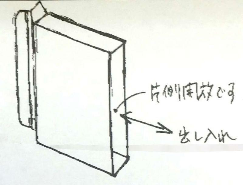 片サック箱形状