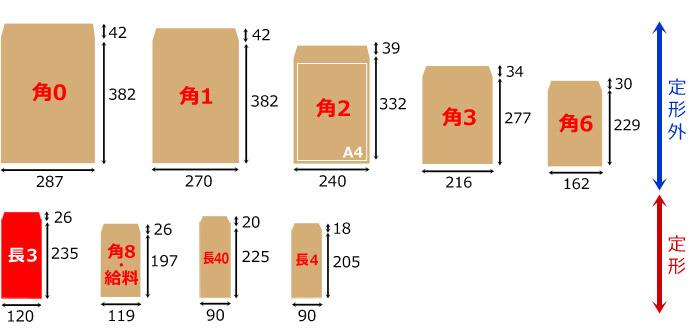 長形3号封筒サイズ