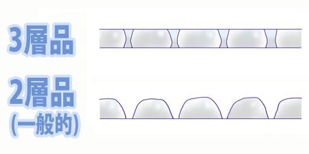 プチプチ三層品