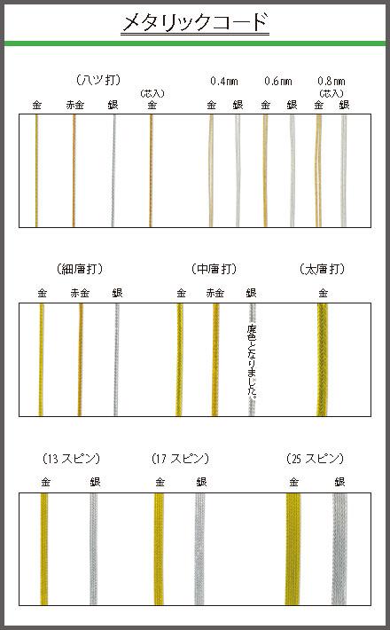 メタリックコード